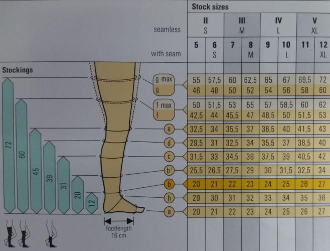 מדידת גרביים אלסטיות